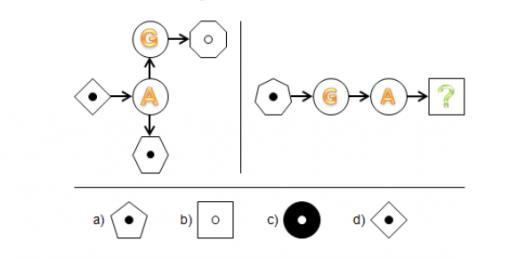 Diagrammatic Reasoning Test! Trivia Questions Quiz