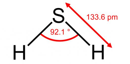 H2S: Hydrogen Sulfide Effects! Trivia Questions Quiz