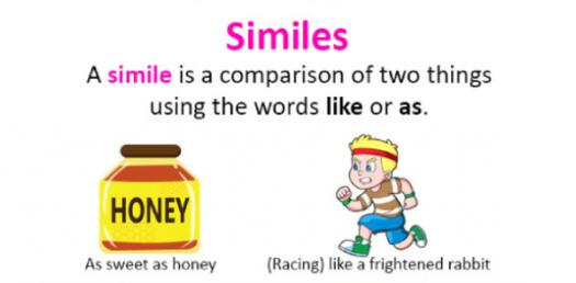 Interesting Questions On Similes! Trivia Quiz