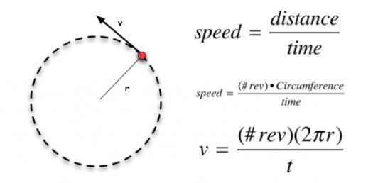 AP Physics Test: Circular Motion And Gravitation! Trivia Quiz