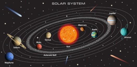 Solar System Trivia Facts Quiz! Ultimate Questions