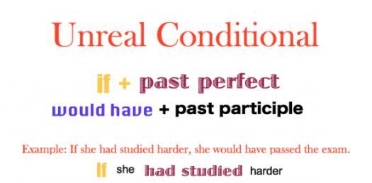 Past Unreal Conditional Inverted Sentence Grammar Quiz