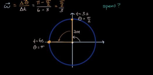 Physics Quiz: Laws Of Motion And Gravitation Questions!