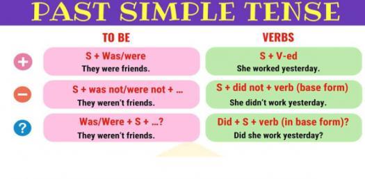Grammar Quiz: Take This Simple Past Tense Questions!