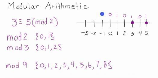 Arithmetic Practice Test! Trivia Quiz