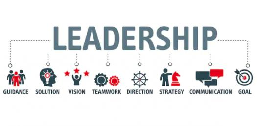 Theory Of Leadership! Trivia Questions Quiz