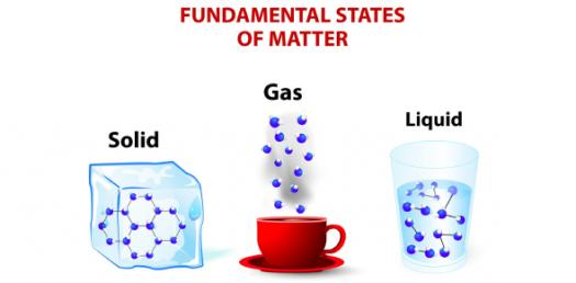 Quiz: Trivia Questions On Fundamental States Of Matter