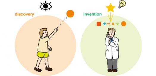 Quiz: General Knowledge Questions On Invention And Discoveries!