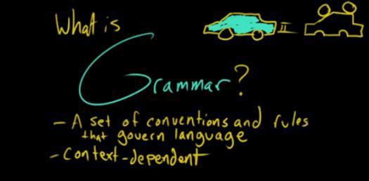 Quiz: Can You Pass 4th Grade English Grammar?