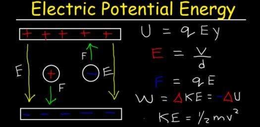 Physics: Electrostatic Potential And Capacitance Questions!