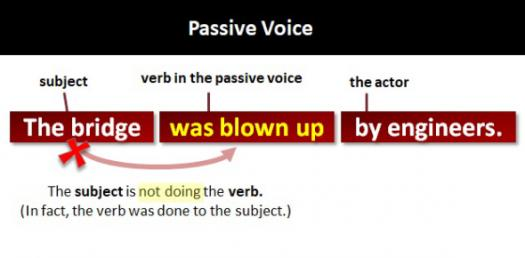 English Grammar Quiz: Passive Voice!