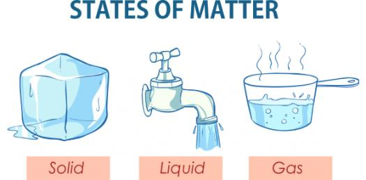 The Ultimate Science Test: Matter