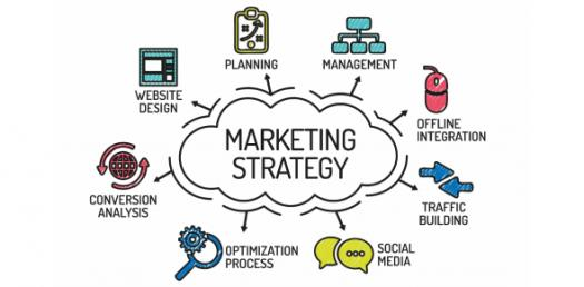 Marketing Strategy Questions Quiz! Trivia Test