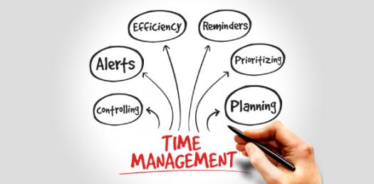 Quiz: Important Questions On Project Time Management!