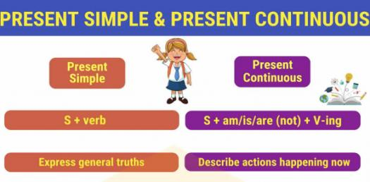 Simple Present And Present Continuous Tense! Grammar Quiz