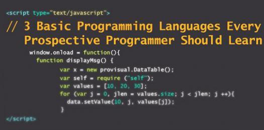 Quiz: Can You Pass The Basic Programming Questions?