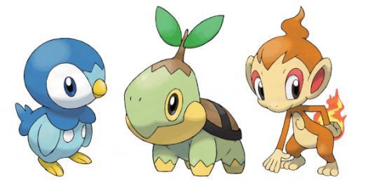 Interesting Facts Quiz On Pokemon!