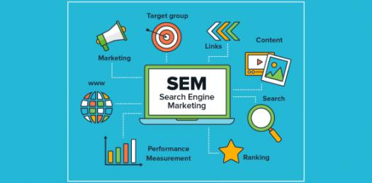 How Much You Know About Search Engine Marketing? Trivia Quiz
