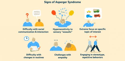 What Do You Know About Asperger Syndrome? Trivia Quiz