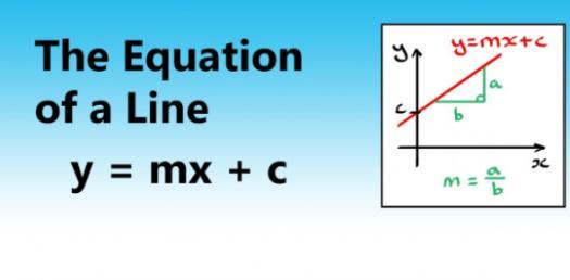 Algebra: Can You Write The Equation Of A Line?
