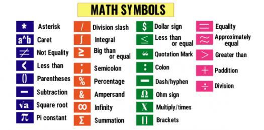 IQ Test Trivia: English And Math Questions! Quiz