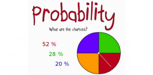 Quiz: Check How Much You Can Score In The Probability Test?