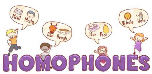 Homophones: Test Your Knowledge! Trivia Quiz