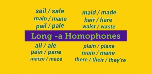 Homophones Grammar Questions Trivia Quiz Proprofs Quiz