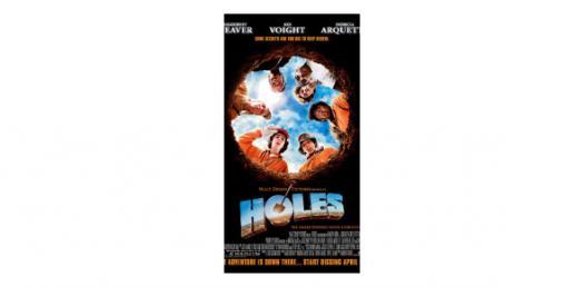 Holes Novel Chapter 3 Trivia Questions Quiz