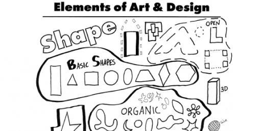 Art + Elements Of Design Test