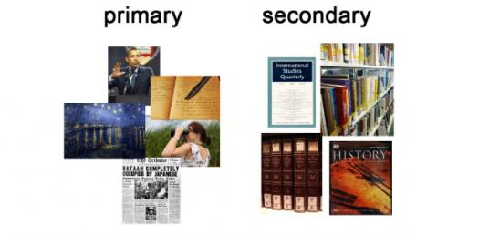 Primary And Secondary Sources! Take The Quiz