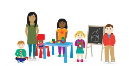 Life Span Developmental Psychology Questions! Trivia