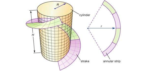 How Much Do You About Differential Geometry?