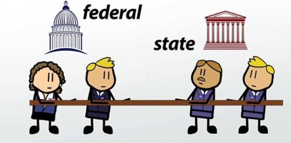 Trivia On Federalism Quiz Test!