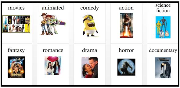 MCQ Quiz On Movie Vocabulary!