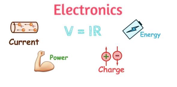Electronics Basics! Trivia Knowledge! Quiz