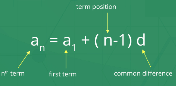 The Arithmetic Progression Test! Math Quiz