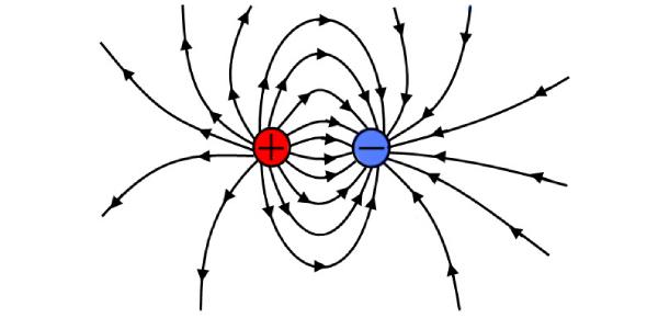 Electrostatics Quiz