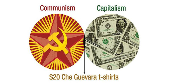Are You A Capitalist Or A Communist?