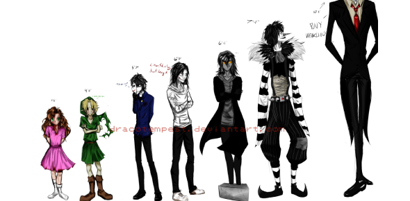 What Creepypasta Are You? Are You Ben, Slenderman, Jeff The Killer, Eyeless Jack, Or Laughing Jack?