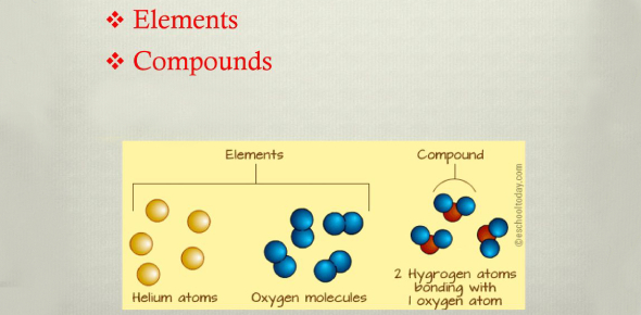 Trivia On Elements And Compounds! Quiz Questions