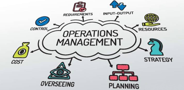 Operations Management Basic Questions! Quiz