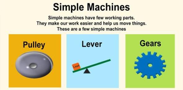A Quiz On Simple Machines! Trivia