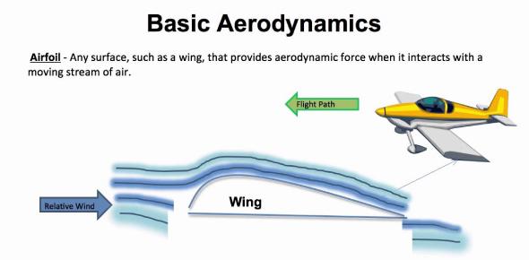Aerodynamics Quiz