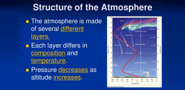 Structure Of The Atmosphere Vocabulary Quiz! Trivia