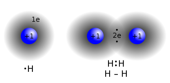 Covalent Bond Test! Trivia Quiz