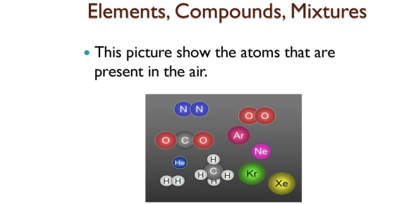Trivia: Elements And Compounds Test! Ultimate Quiz