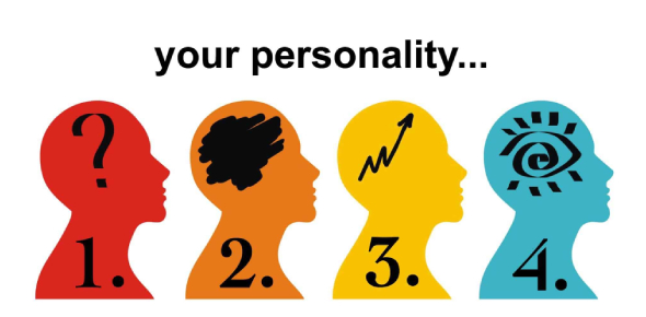 Try This Quiz And Know About Your Personality!