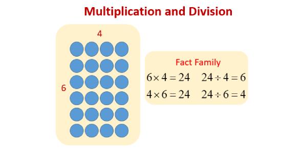 Multiplication And Division Test! Math Trivia Quiz