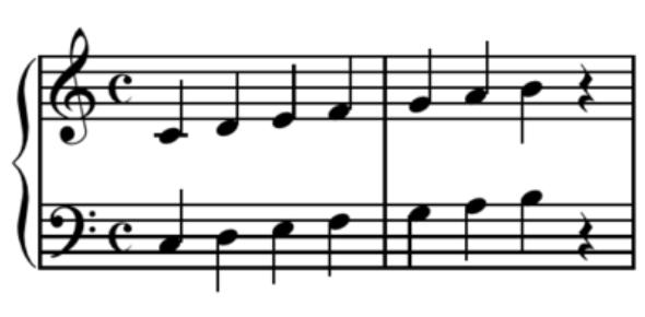 Staff Notations Music Quiz